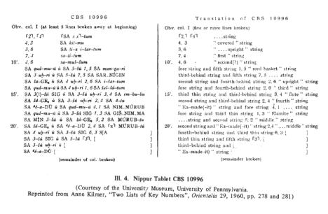 Notación musical cuneiforme
